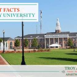 Facts About Troy University